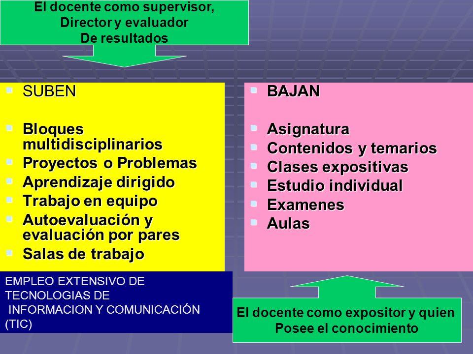 SUBEN SUBEN Bloques multidisciplinarios Bloques multidisciplinarios Proyectos o Problemas Proyectos o Problemas Aprendizaje dirigido Aprendizaje dirig