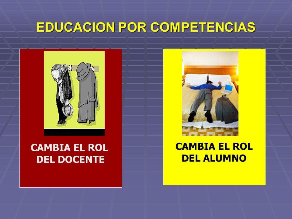 EDUCACION POR COMPETENCIAS CAMBIA EL ROL DEL DOCENTE CAMBIA EL ROL DEL ALUMNO