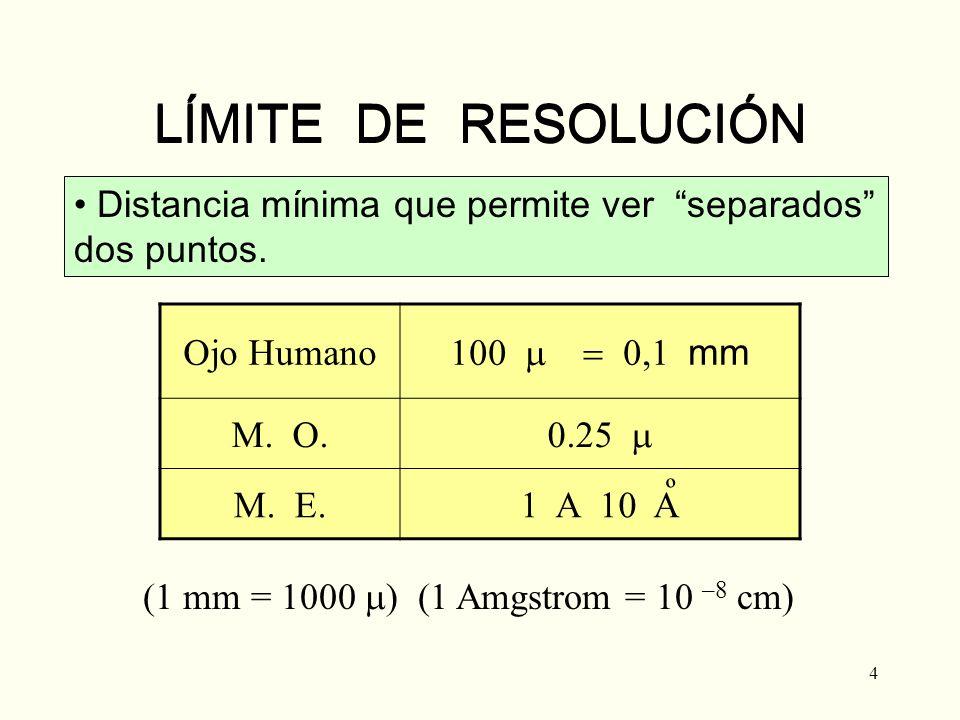 4 Ojo Humano mm M. O. 0.25 M. E.1 A 10 A LÍMITE DE RESOLUCIÓN (1 mm = 1000 ) (1 Amgstrom = 10 –8 cm) Distancia mínima que permite ver separados dos pu