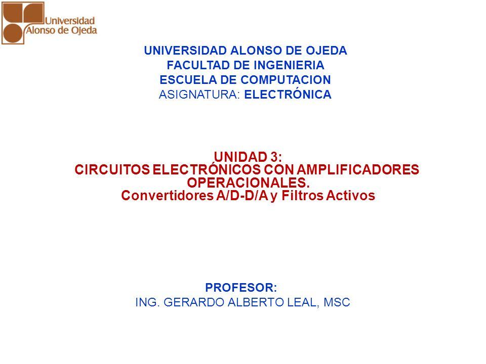 UNIDAD 3: AMPLIFICADORES OPERACIONALES UNIDAD 3: AMPLIFICADORES OPERACIONALES UNIDAD 3: CIRCUITOS ELECTRÓNICOS CON AMPLIFICADORES OPERACIONALES. Conve
