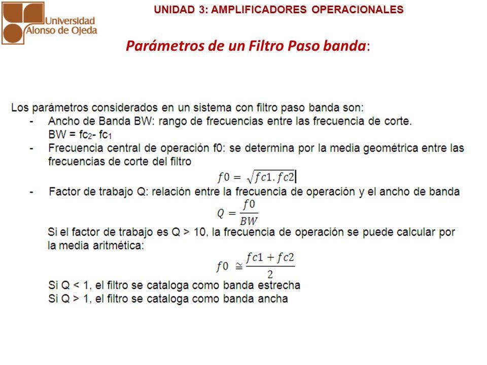 UNIDAD 3: AMPLIFICADORES OPERACIONALES UNIDAD 3: AMPLIFICADORES OPERACIONALES Parámetros de un Filtro Paso banda:
