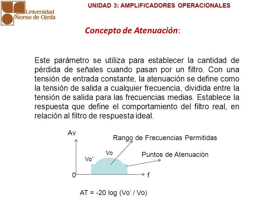 UNIDAD 3: AMPLIFICADORES OPERACIONALES UNIDAD 3: AMPLIFICADORES OPERACIONALES Este parámetro se utiliza para establecer la cantidad de pérdida de seña
