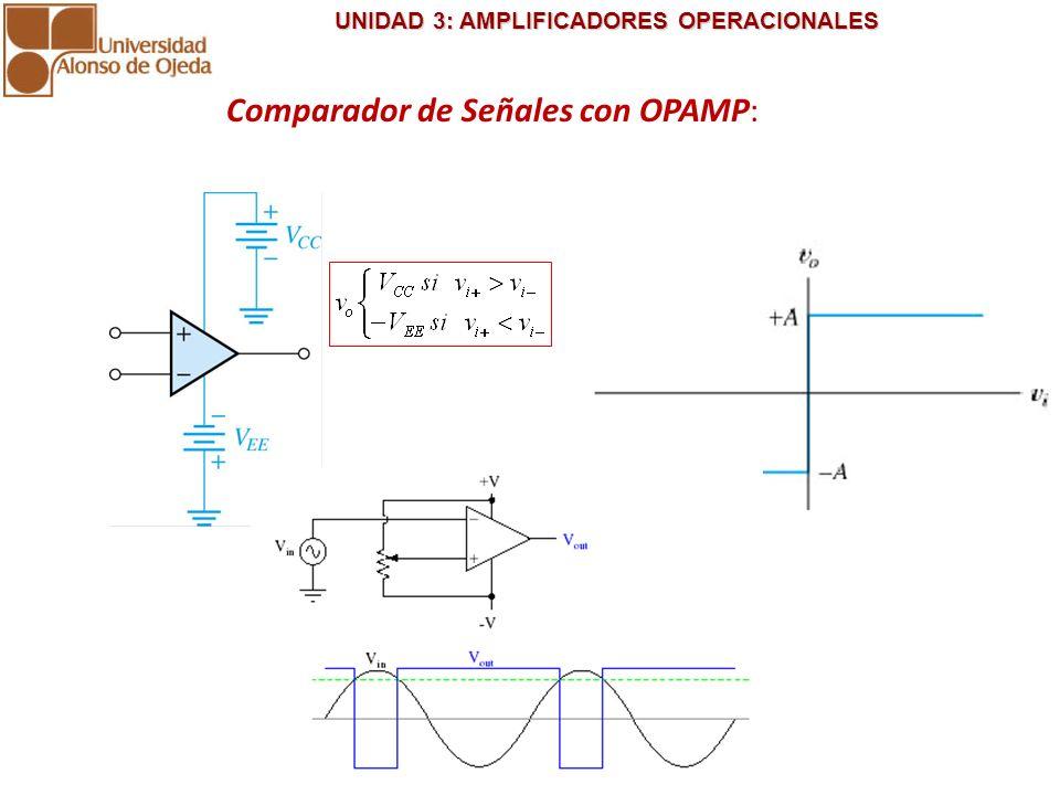 UNIDAD 3: AMPLIFICADORES OPERACIONALES UNIDAD 3: AMPLIFICADORES OPERACIONALES Comparador de Señales con OPAMP: