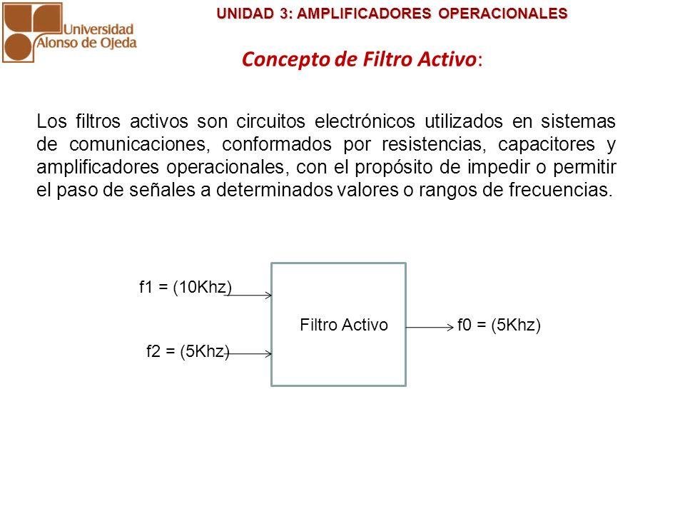 UNIDAD 3: AMPLIFICADORES OPERACIONALES UNIDAD 3: AMPLIFICADORES OPERACIONALES Concepto de Filtro Activo: Los filtros activos son circuitos electrónico