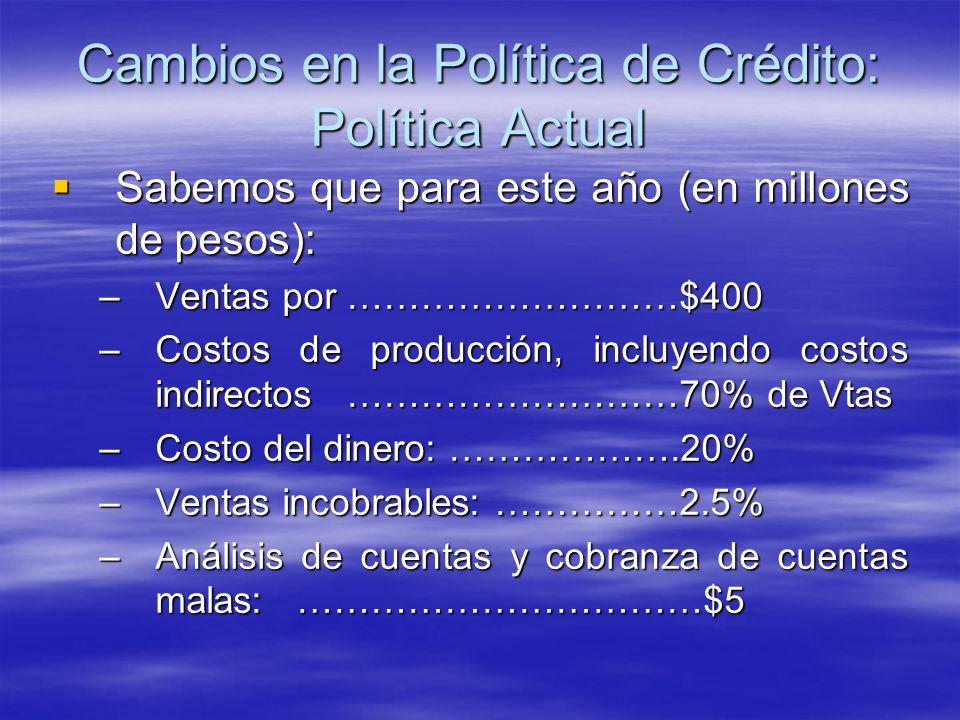 Sabemos que para este año (en millones de pesos): Sabemos que para este año (en millones de pesos): –Ventas por ………………………$400 –Costos de producción, i
