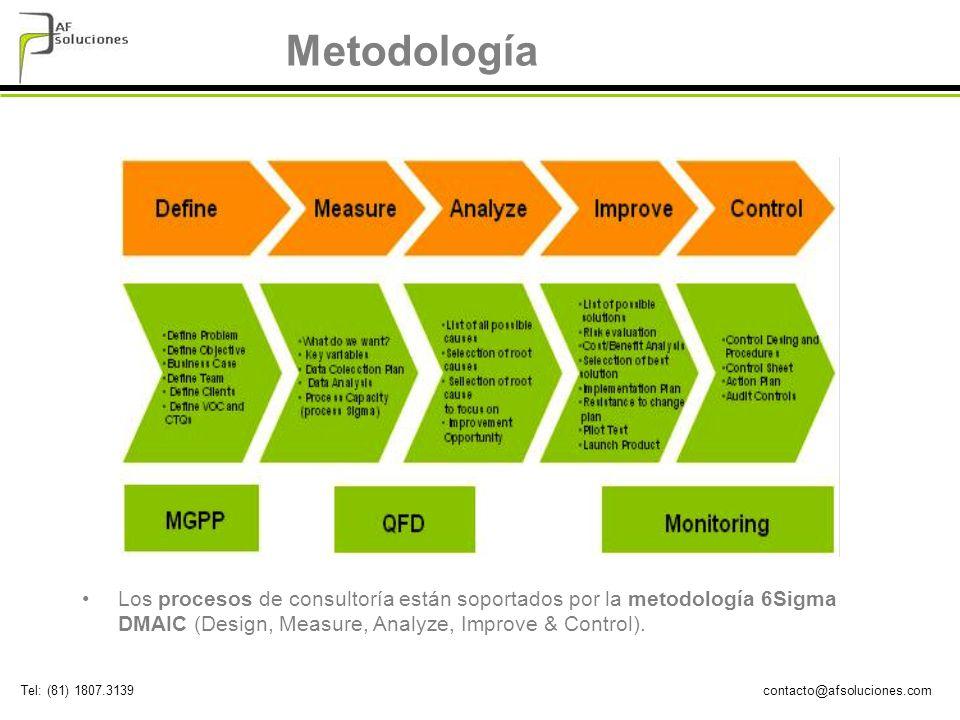 contacto@afsoluciones.comTel: (81) 1807.3139 Metodología Los procesos de consultoría están soportados por la metodología 6Sigma DMAIC (Design, Measure
