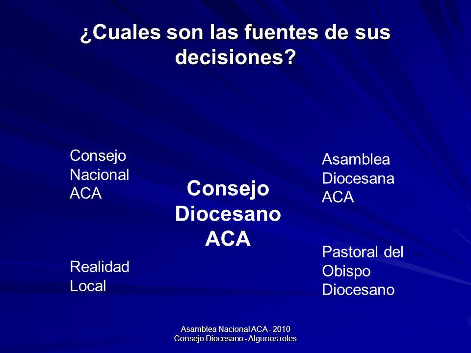 Asamblea Nacional ACA - 2010 Consejo Diocesano - Algunos roles ¿Cuales son las fuentes de sus decisiones.