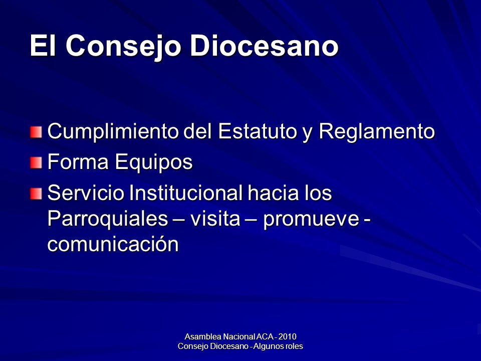 Asamblea Nacional ACA - 2010 Consejo Diocesano - Algunos roles El Consejo Diocesano Cumplimiento del Estatuto y Reglamento Forma Equipos Servicio Institucional hacia los Parroquiales – visita – promueve - comunicación