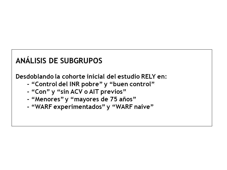 ANÁLISIS DE SUBGRUPOS Desdoblando la cohorte inicial del estudio RELY en: - Control del INR pobre y buen control - Con y sin ACV o AIT previos - Menor