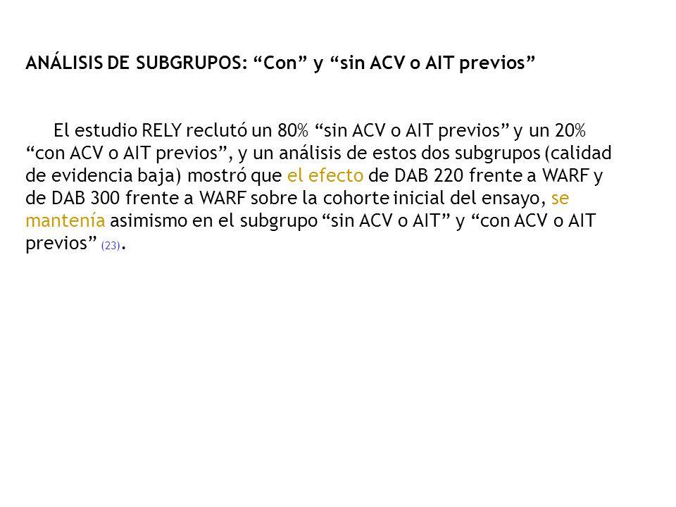 ANÁLISIS DE SUBGRUPOS: Con y sin ACV o AIT previos El estudio RELY reclutó un 80% sin ACV o AIT previos y un 20% con ACV o AIT previos, y un análisis