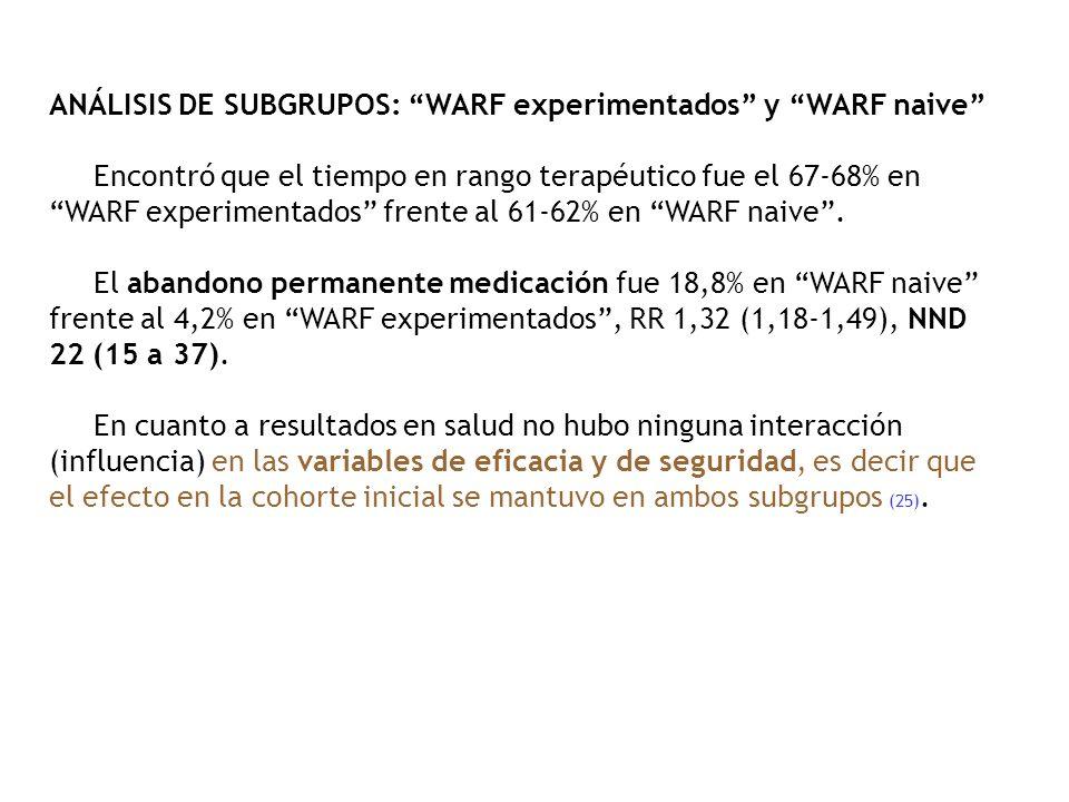 ANÁLISIS DE SUBGRUPOS: WARF experimentados y WARF naive Encontró que el tiempo en rango terapéutico fue el 67-68% en WARF experimentados frente al 61-