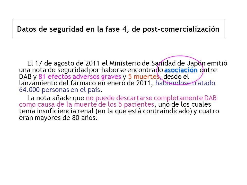 Datos de seguridad en la fase 4, de post-comercialización asociación El 17 de agosto de 2011 el Ministerio de Sanidad de Japón emitió una nota de segu