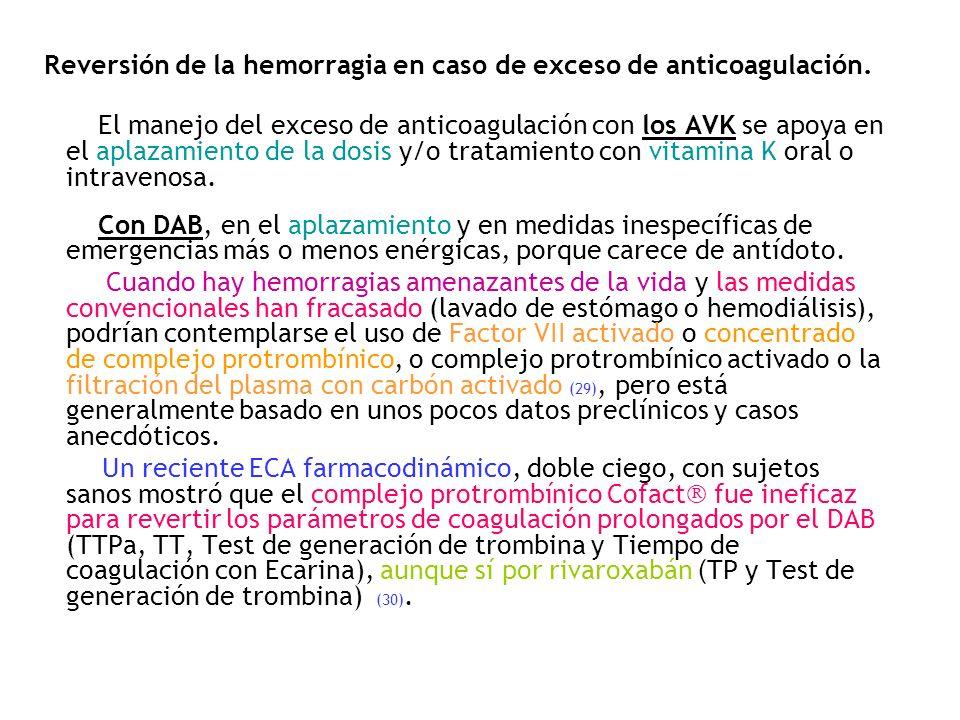 Reversión de la hemorragia en caso de exceso de anticoagulación. El manejo del exceso de anticoagulación con los AVK se apoya en el aplazamiento de la