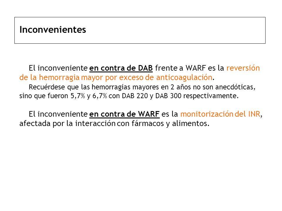 Inconvenientes El inconveniente en contra de DAB frente a WARF es la reversión de la hemorragia mayor por exceso de anticoagulación. Recuérdese que la