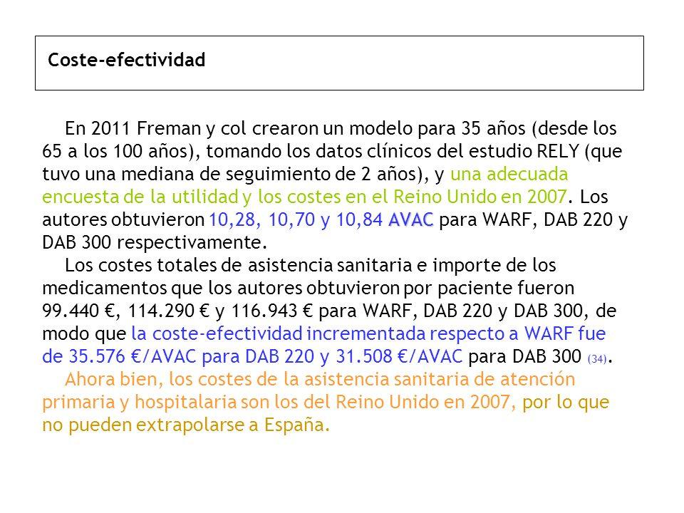 AVAC Coste-efectividad En 2011 Freman y col crearon un modelo para 35 años (desde los 65 a los 100 años), tomando los datos clínicos del estudio RELY
