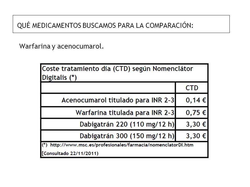 QUÉ MEDICAMENTOS BUSCAMOS PARA LA COMPARACIÓN: Warfarina y acenocumarol.