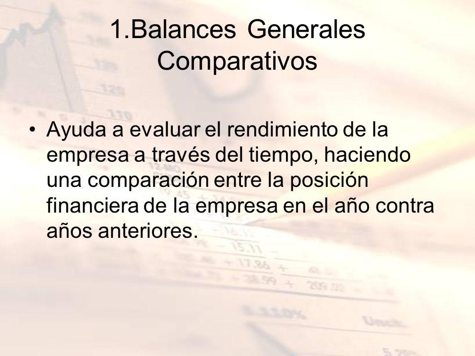 1.Balances Generales Comparativos Ayuda a evaluar el rendimiento de la empresa a través del tiempo, haciendo una comparación entre la posición financi
