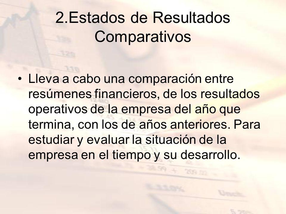 2.Estados de Resultados Comparativos Lleva a cabo una comparación entre resúmenes financieros, de los resultados operativos de la empresa del año que