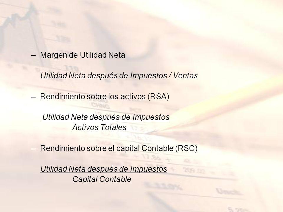 –Margen de Utilidad Neta Utilidad Neta después de Impuestos / Ventas –Rendimiento sobre los activos (RSA) Utilidad Neta después de Impuestos Activos T