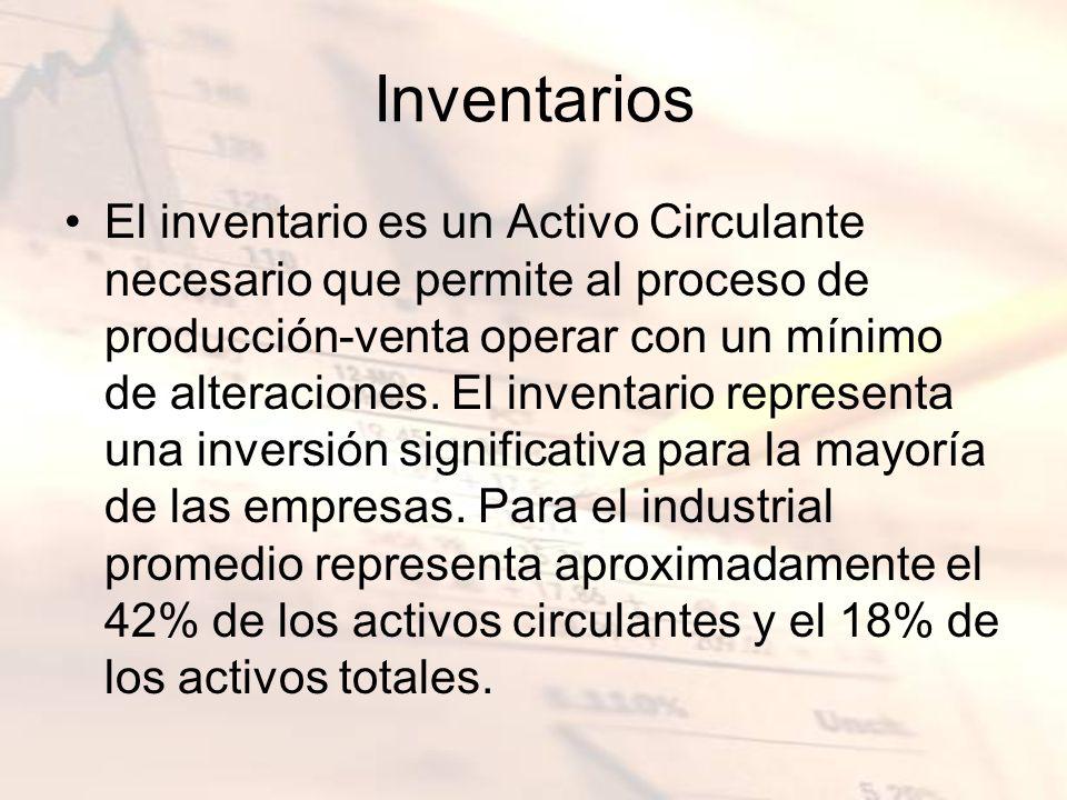 El inventario es un Activo Circulante necesario que permite al proceso de producción-venta operar con un mínimo de alteraciones. El inventario represe