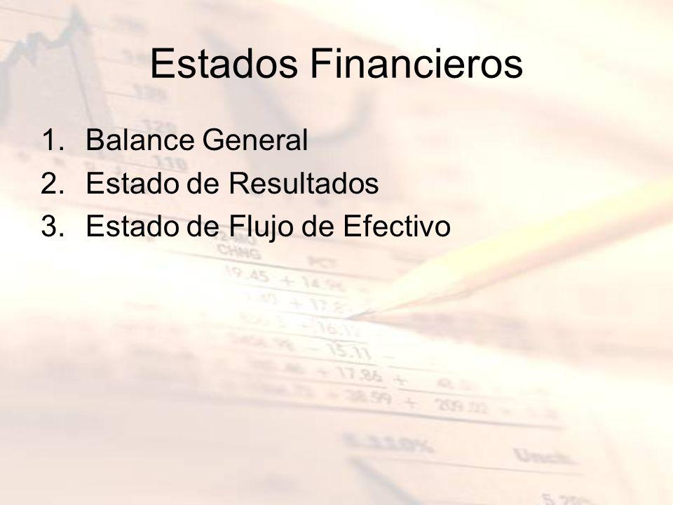 1.Balance General Presenta un estado que resume la pocisión financiera de la empresa en un momento determinado.
