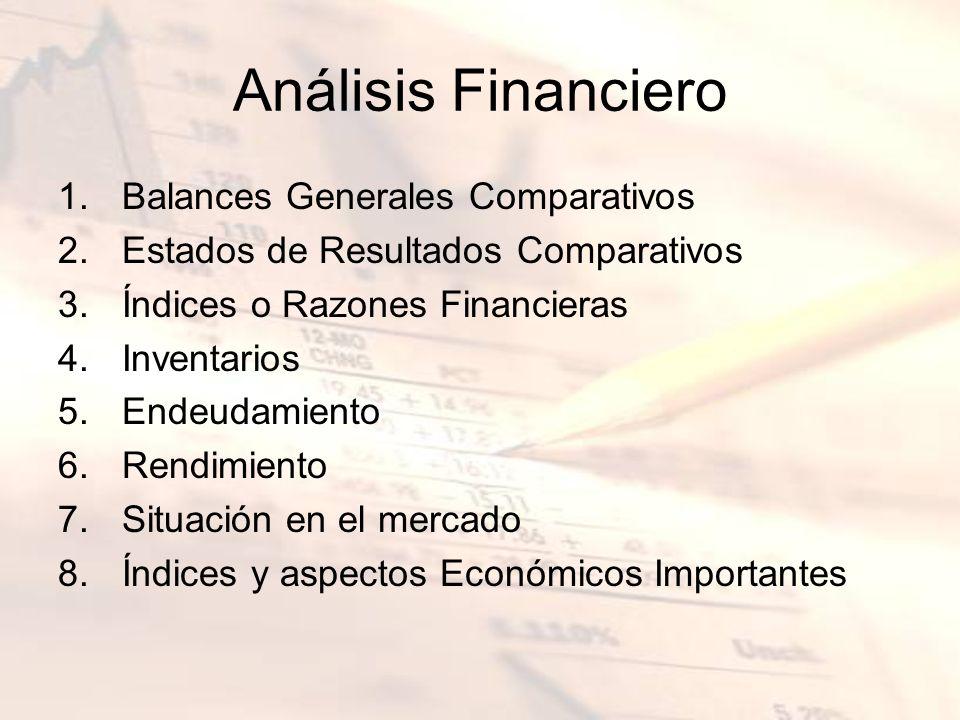 Análisis Financiero 1.Balances Generales Comparativos 2.Estados de Resultados Comparativos 3.Índices o Razones Financieras 4.Inventarios 5.Endeudamien