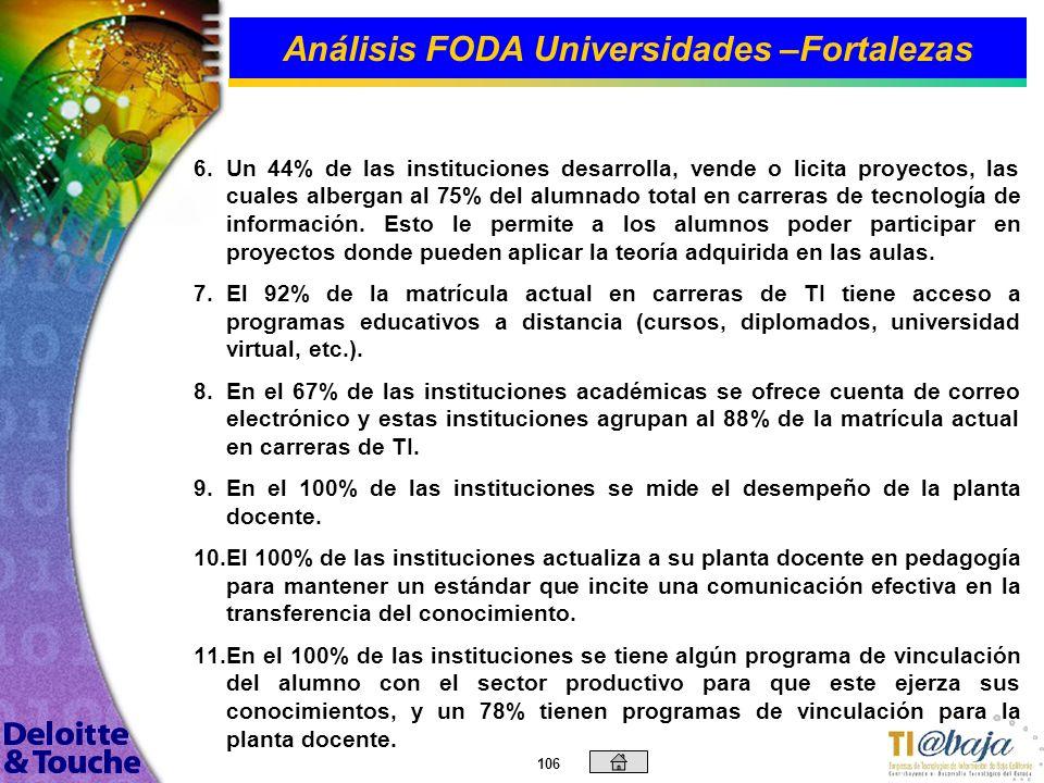 105 Análisis FODA Universidades –Fortalezas 1. 1.El inglés es obligatorio en el 78% de las instituciones educativas de nivel superior, y estas represe