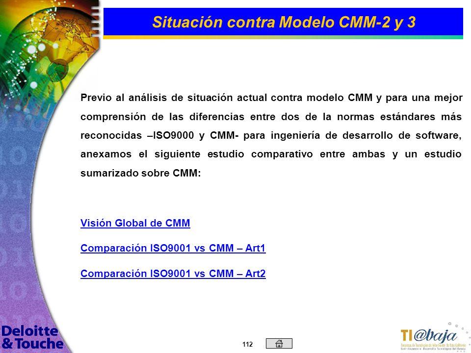 111 Contenido Introducción Objetivos Generales y Específicos Metodología Empleada Tendencias del Mercado Análisis de Fortalezas, Oportunidades, Debili