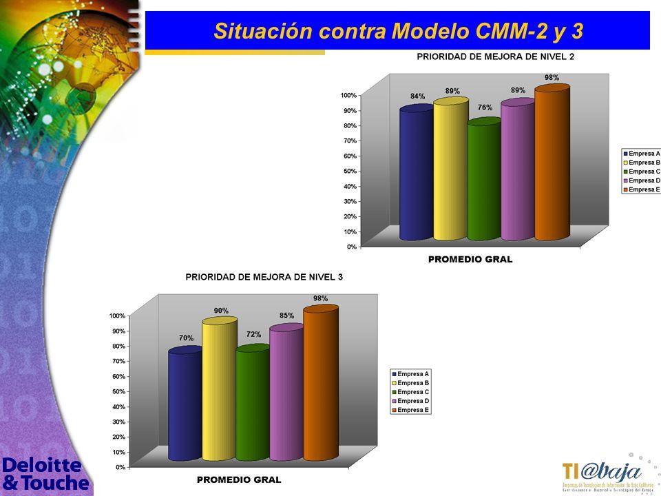 114 Situación contra Modelo CMM-2 y 3