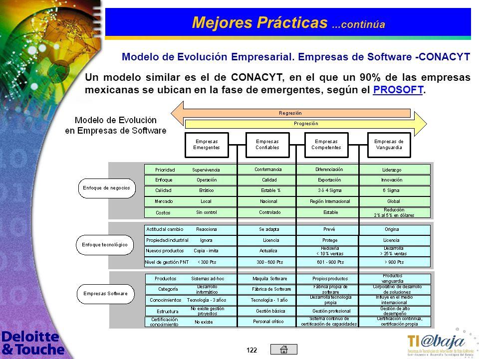 121 Mejores Prácticas...continúa En este modelo de madurez, DC explica las prácticas requeridas para alcanzar la Excelencia en Innovación en las Compa