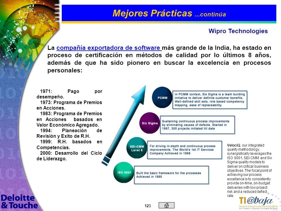 122 Modelo de Evolución Empresarial. Empresas de Software -CONACYT Mejores Prácticas...continúa Un modelo similar es el de CONACYT, en el que un 90% d