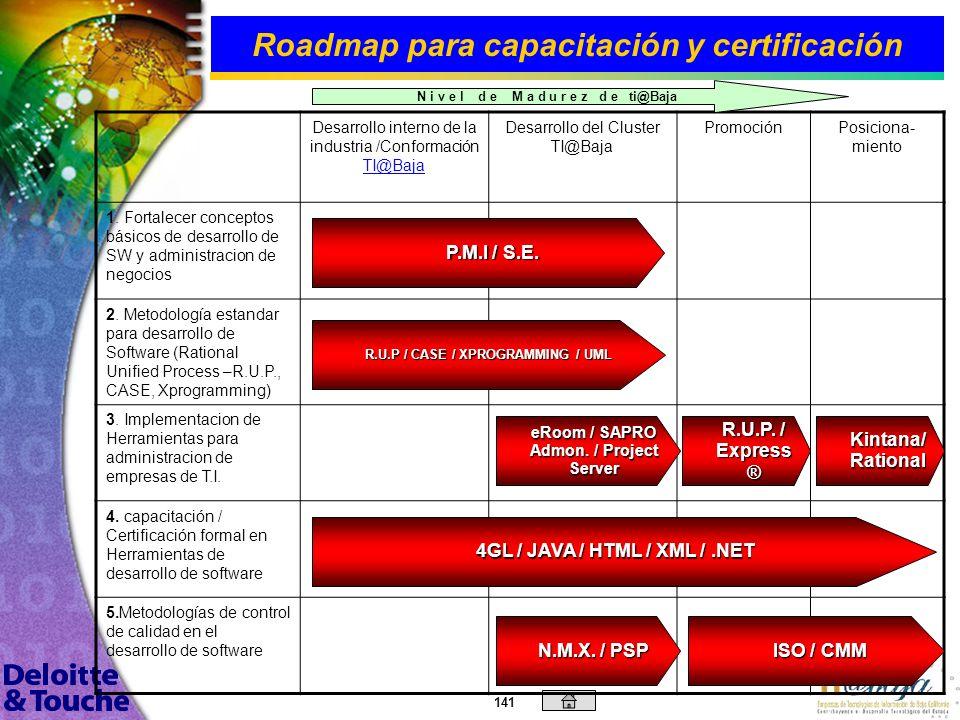 140 Acciones Inmediatas a Seguir 1. 1.En la segunda fase del estudio las principales actividades serían: a) a)Seguimiento al plan estrátégico establec