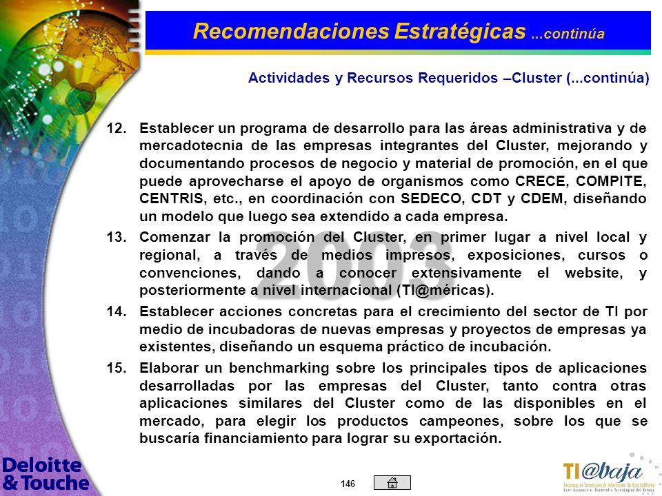 145 2003 8. 8.Dar seguimiento y actualizar periódicamente el Plan Estratégico del Cluster, con el diseño de indicadores para la medición de su desempe