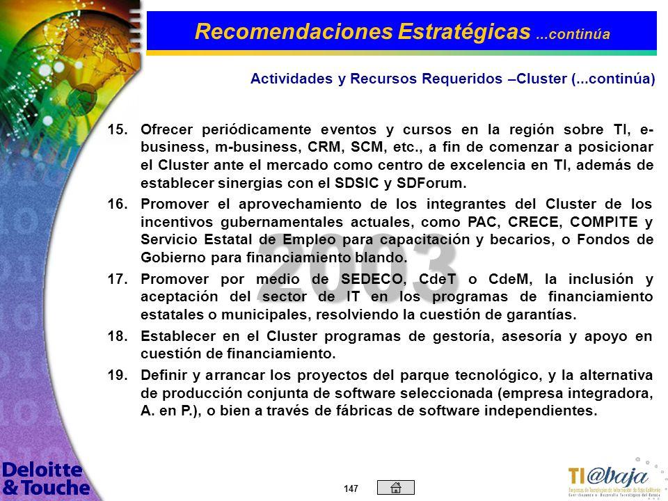 146 2003 12. 12.Establecer un programa de desarrollo para las áreas administrativa y de mercadotecnia de las empresas integrantes del Cluster, mejoran