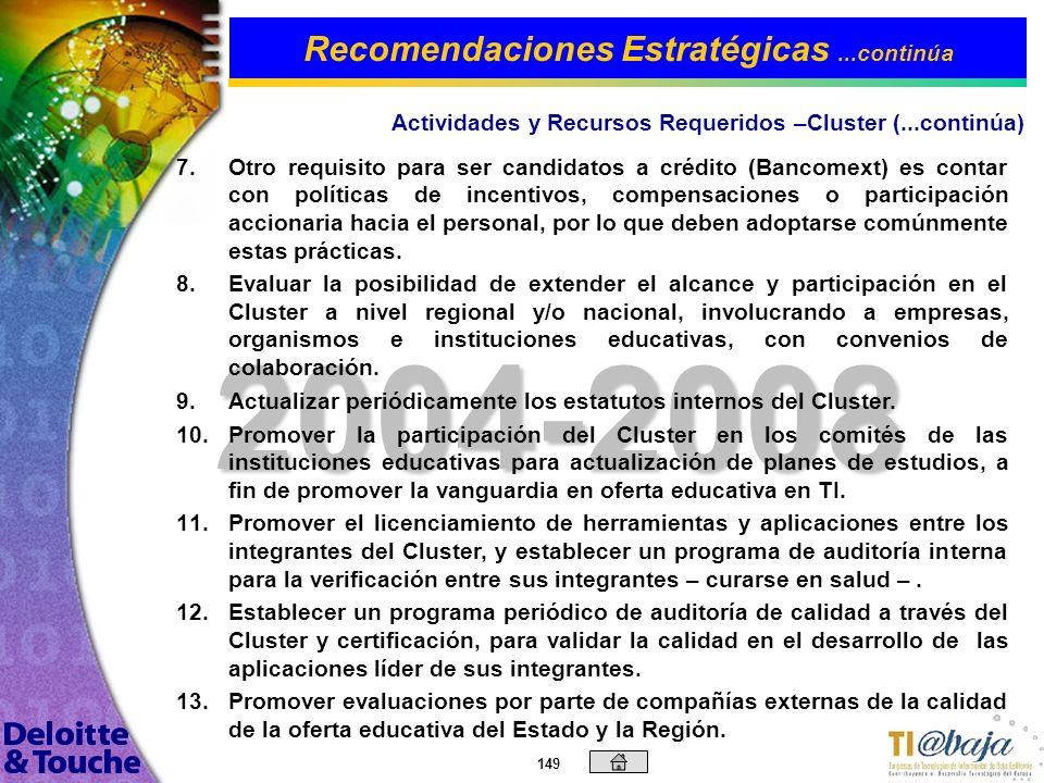 148 2004-2008 Mediano plazo (2-5 años): 1. 1.Lograr la certificación en CMM nivel 3, en al menos 10 empresas, lo que es clave para acceder a financiam