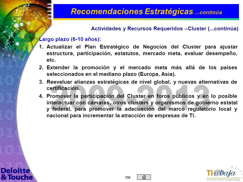 149 2004-2008 7. 7.Otro requisito para ser candidatos a crédito (Bancomext) es contar con políticas de incentivos, compensaciones o participación acci