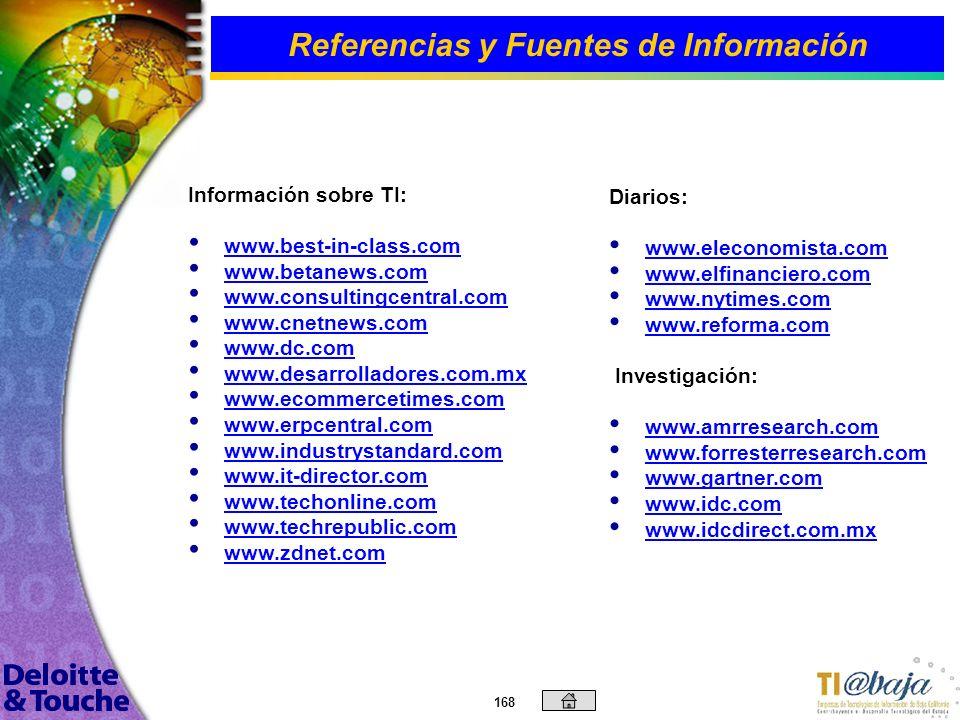 167 Contenido Introducción Objetivos Generales y Específicos Metodología Empleada Tendencias del Mercado Análisis de Fortalezas, Oportunidades, Debili