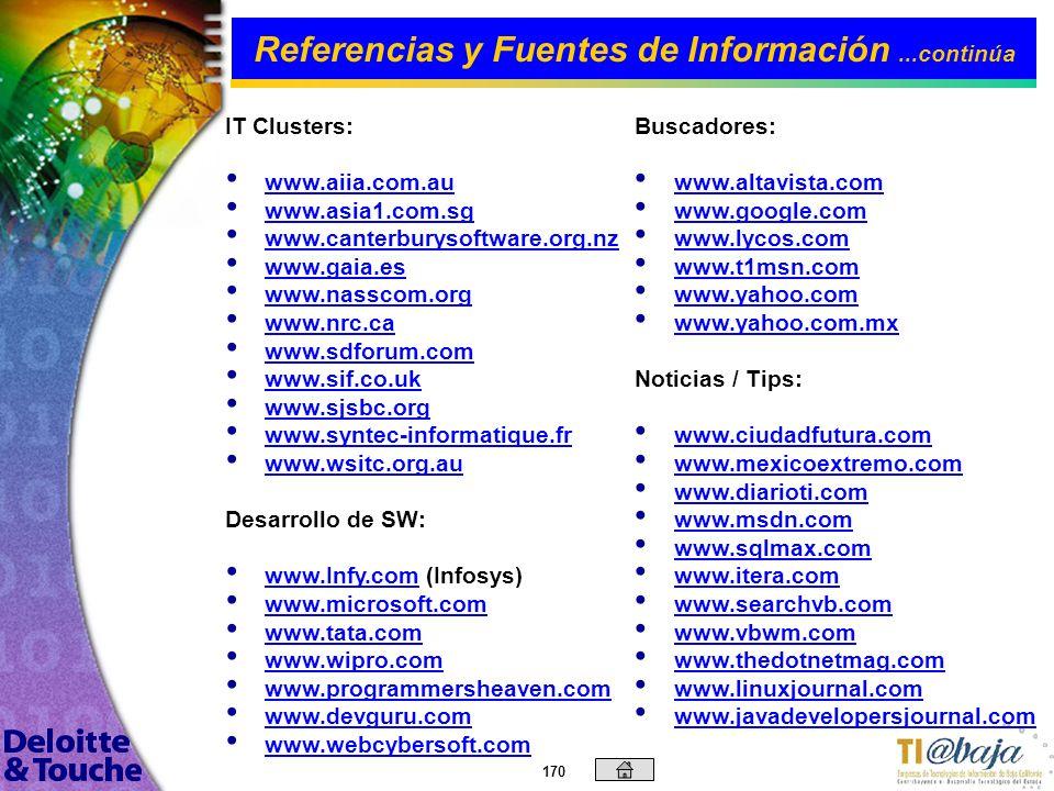 169 Financiamiento / Desarrollo: www.amiti.org.mx Plan Nacional de Desarrollo de la Industria de Software Reporte Esquema de Apoyo Gubernamental a la
