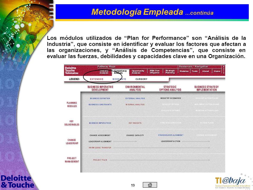 18 Metodología Empleada El estudio fue desarrollado en el marco de la metodología Plan for Performance, de Deloitte Touche Tohmatsu, la cual se basa e
