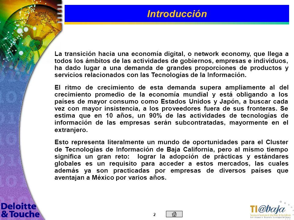 1 Contenido Introducción Objetivos Generales y Específicos Objetivos Generales y Específicos Metodología Empleada Metodología Empleada Tendencias del