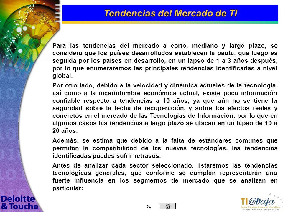 23 Contenido Introducción Objetivos Generales y Específicos Metodología Empleada Tendencias del Mercado Análisis de Fortalezas, Oportunidades, Debilid