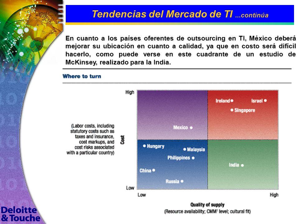 24 Para las tendencias del mercado a corto, mediano y largo plazo, se considera que los países desarrollados establecen la pauta, que luego es seguida