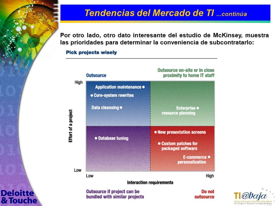 25 Tendencias del Mercado de TI...continúa En cuanto a los países oferentes de outsourcing en TI, México deberá mejorar su ubicación en cuanto a calid