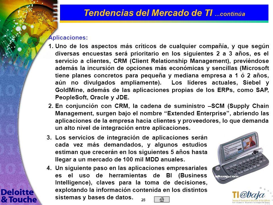 27 Tendencias del Mercado de TI...continúa El PROSOFT presenta un comparativo interesante sobre los factores de éxito de la industria de software de l