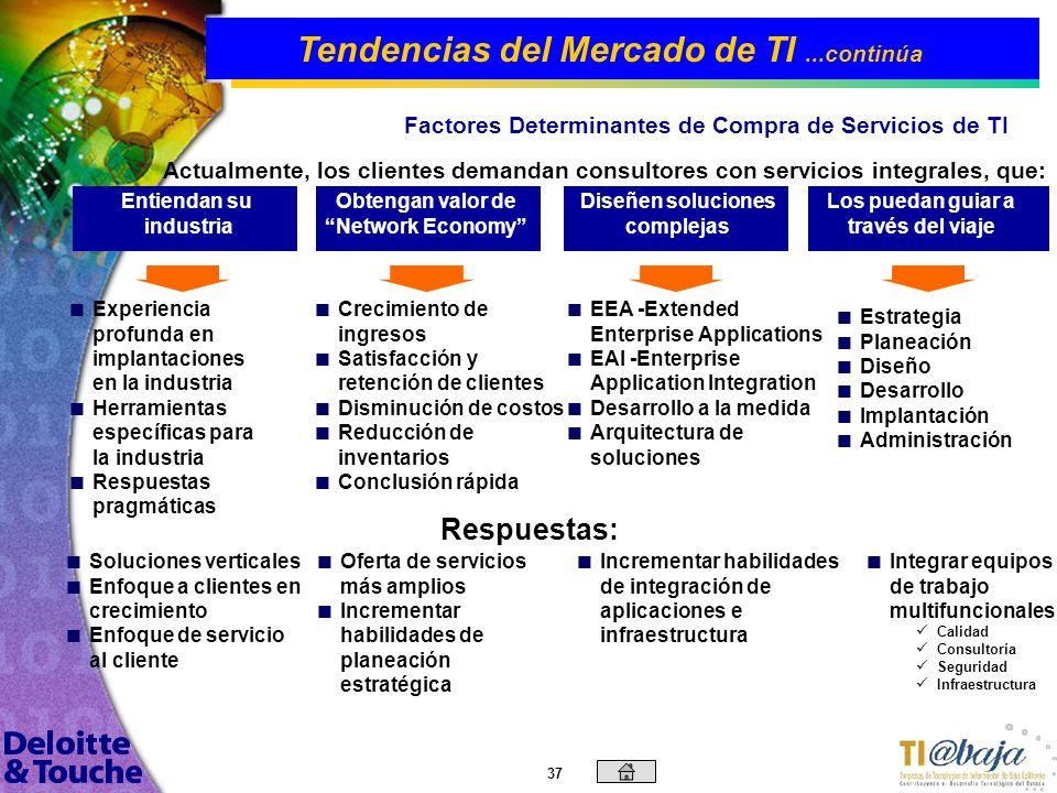 36 Tendencias del Mercado de TI...continúa 25. 25.Los principales factores para contratar un outsourcing en TI (CIO Magazine), para los estadounidense