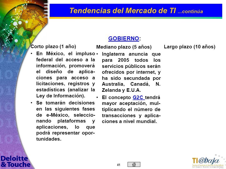 40 2003 – 2008 - 2012 Corto plazo (1 año) Serán comunes las aplicaciones en la 1er. fase del e-government (publicación de informa- ción), y se popular