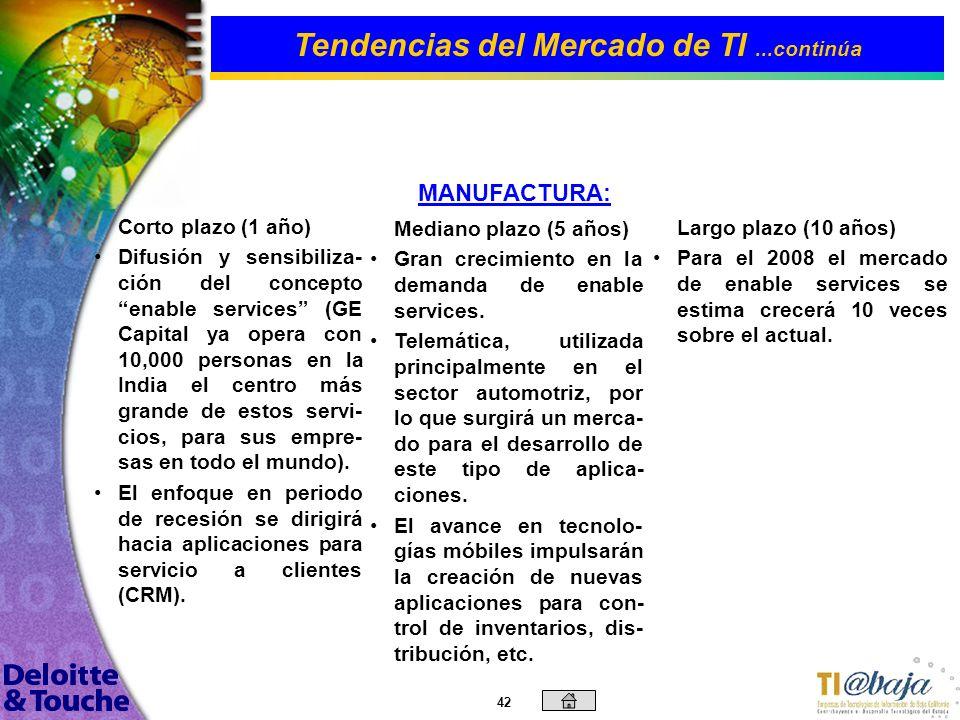41 Corto plazo (1 año) En México, el impluso federal del acceso a la información, promoverá el diseño de aplica- ciones para acceso a licitaciones, re