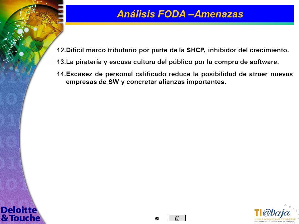 98 Análisis FODA –Amenazas 6. 6.Falta de estrategia formales de ventas y mercadotecnia, resultando en poca presencia en el contexto nacional e interna