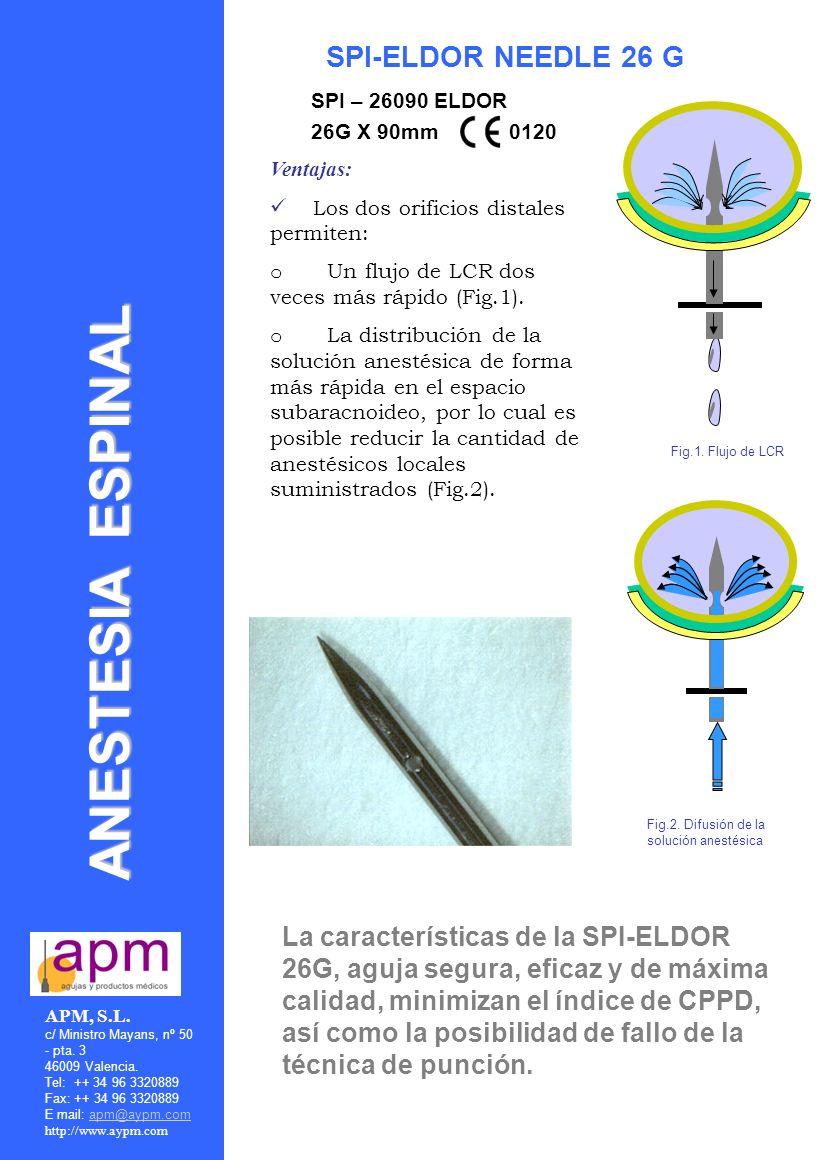 APM, S.L.c/ Ministro Mayans, nº 50 - pta. 3 46009 Valencia.