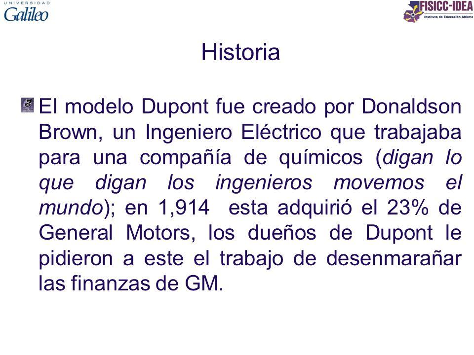 Historia El modelo Dupont fue creado por Donaldson Brown, un Ingeniero Eléctrico que trabajaba para una compañía de químicos (digan lo que digan los i